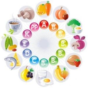 Витамины и микроэлементы после стентирования