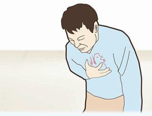Симптомі мерцательной аритмии сердца