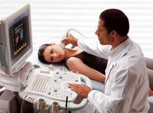 Дуплексное ультразвуковое сканирование